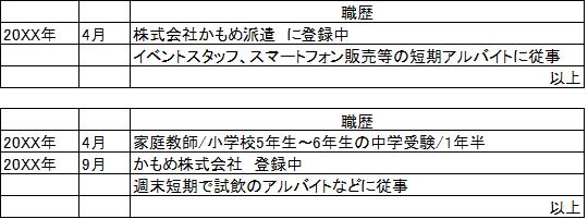 バイトの履歴書:「学歴・職歴」の書き方【学生編