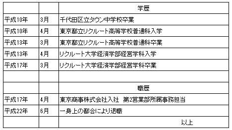 バイトの履歴書:「学歴・職歴」の書き方【主婦・主夫編