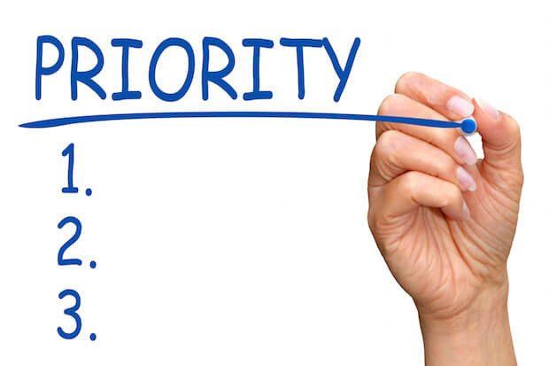 Priority Checklist