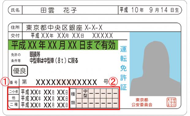 書 普通 履歴 自動車 免許