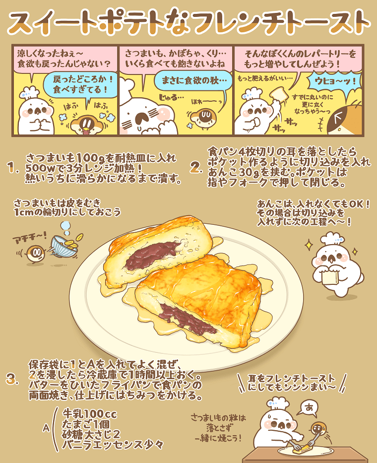 フレンチトースト 作り方 食パン