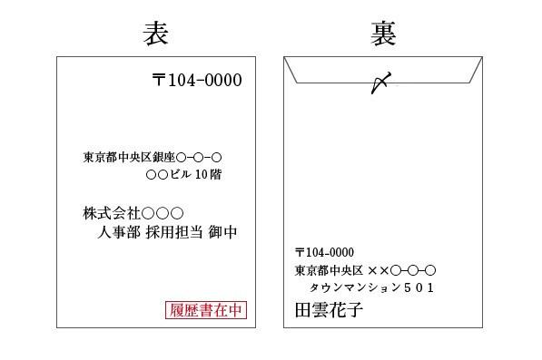 履歴書の郵送封筒の宛名・裏面の書き方 横書き見本