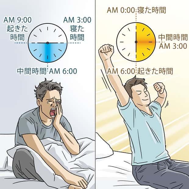 朝 起きれ ない